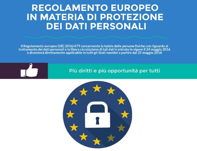 Nuovo Regolamento europeo in materia di protezione dei dati personali – GDPR